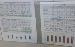 Przykład case study: Wskaźniki - zarządzanie produkcją