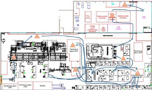 Przykład case study - Diagnoza Lean w przemyśle stalowym