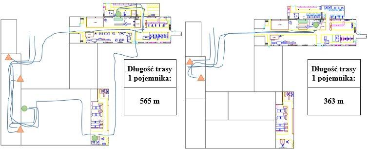 Diagram Spaghetti - warsztaty layout