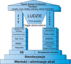 lean in service industry pdf