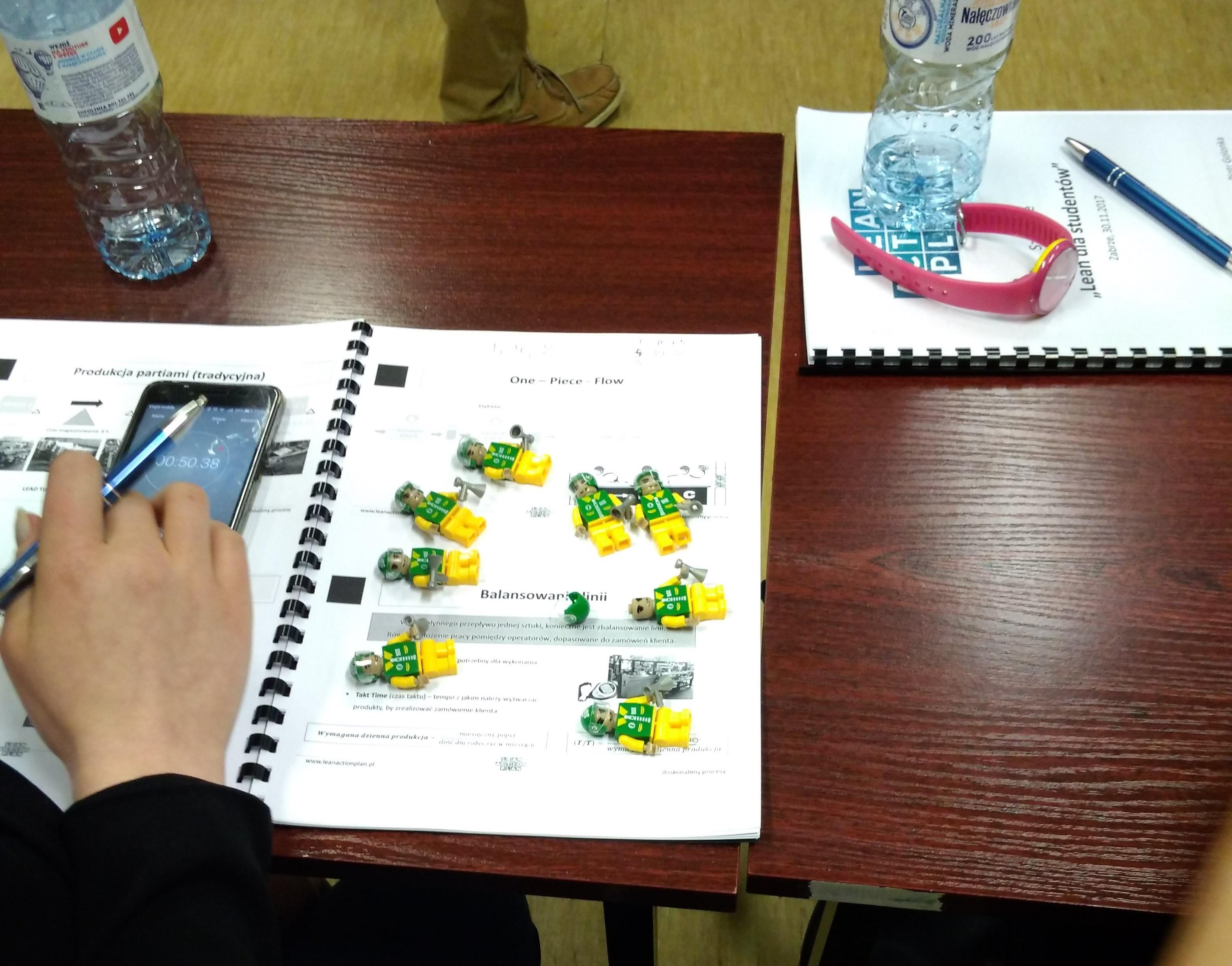 Szkolenia Lean dla Studentów Rzeszów
