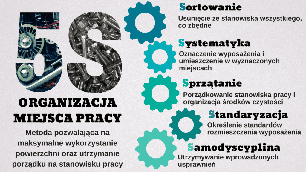 5S - Organizacja Miejsca Pracy - szkolenie
