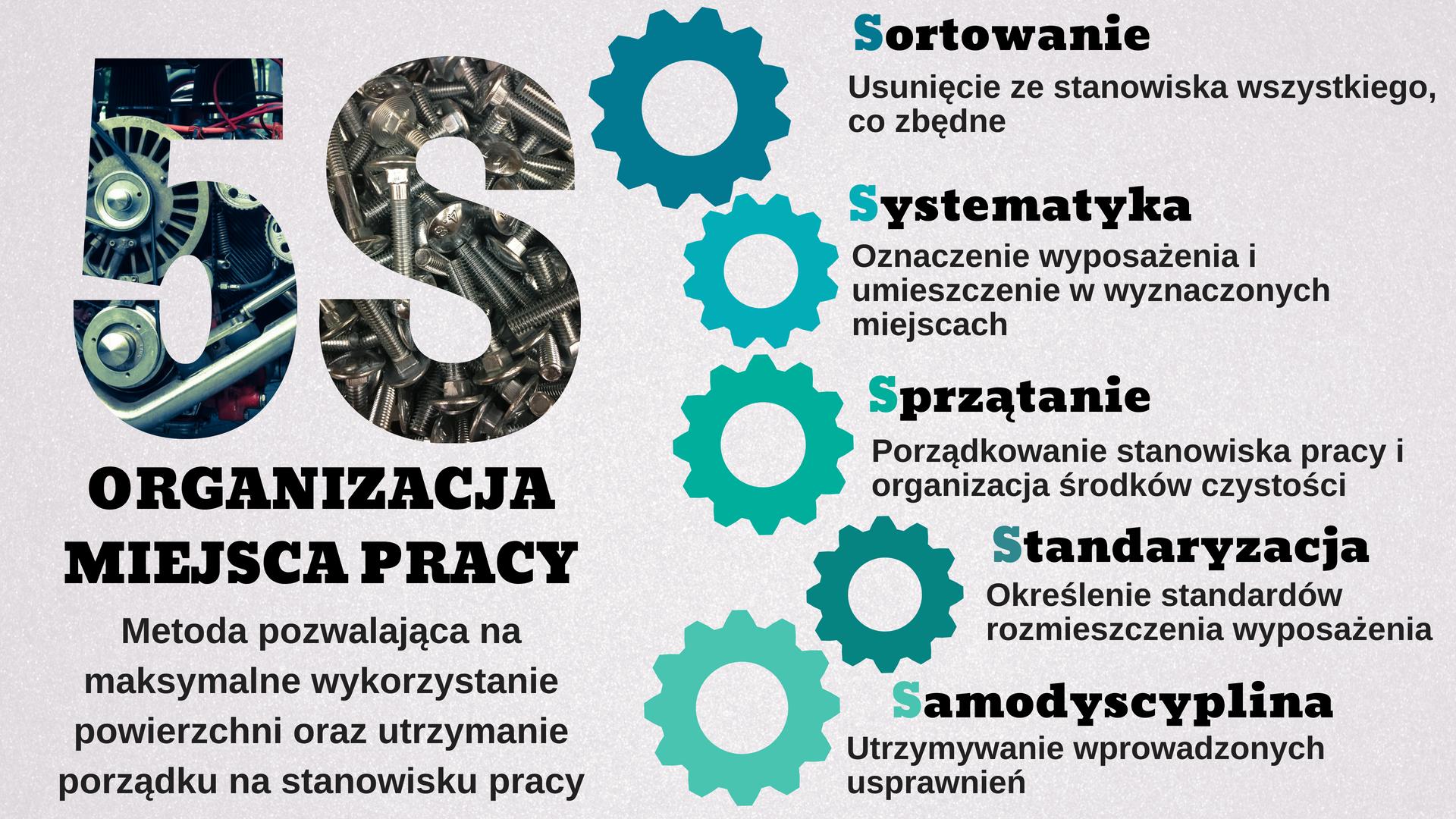 5S - Organizacja Miejsca Pracy