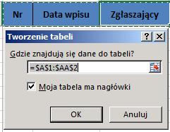 Tworzenie tabeli - zakres danych