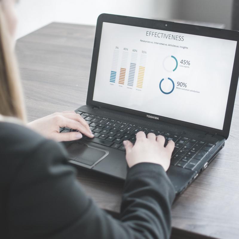 Wizualizacja danych wydajnościowych