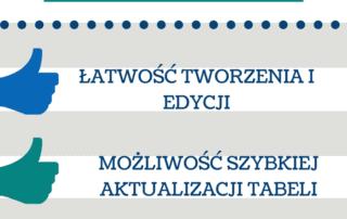 Zalety tabel przestawnych