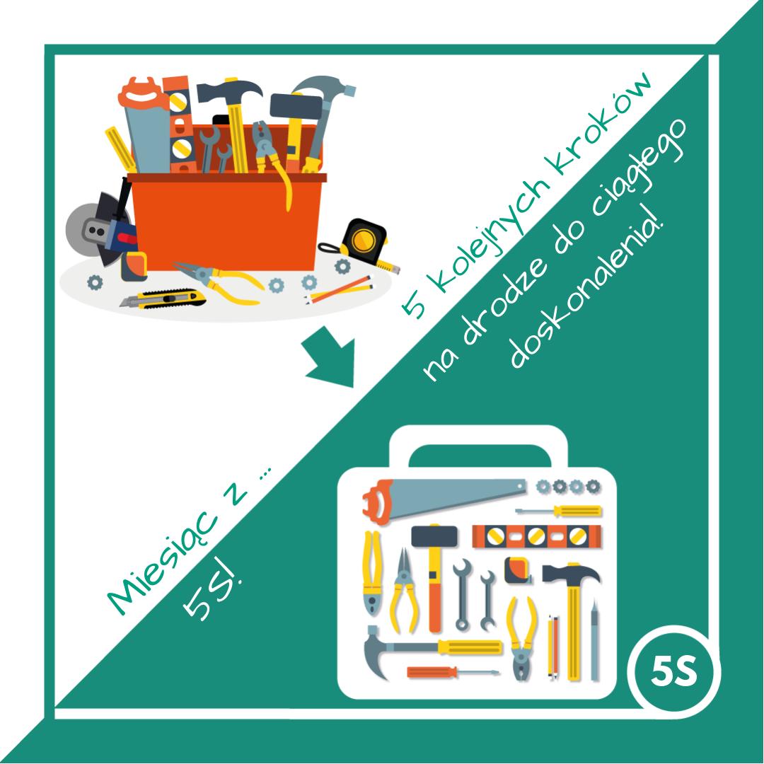 5S - kolejne kroki do zorganizowanego stanowiska pracy