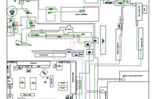layout, transport wewnetrzny, ułożenie stanowisk i maszyn