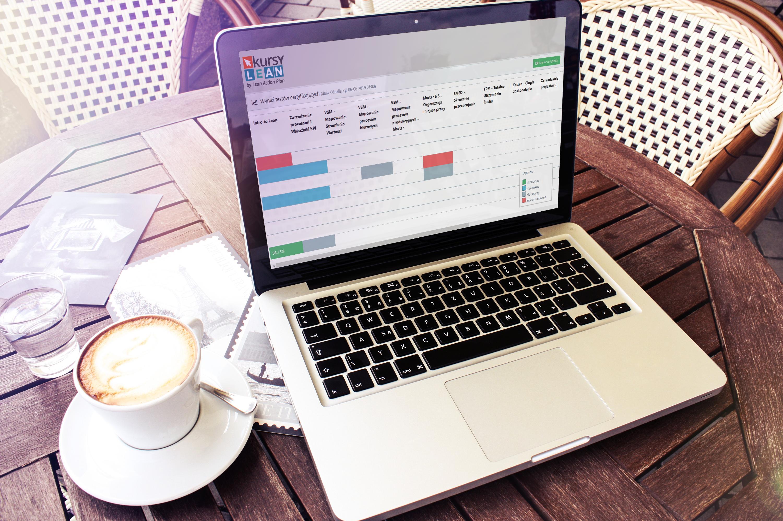 Matryca umiejętności do planowania i monitorowania szkoleń online