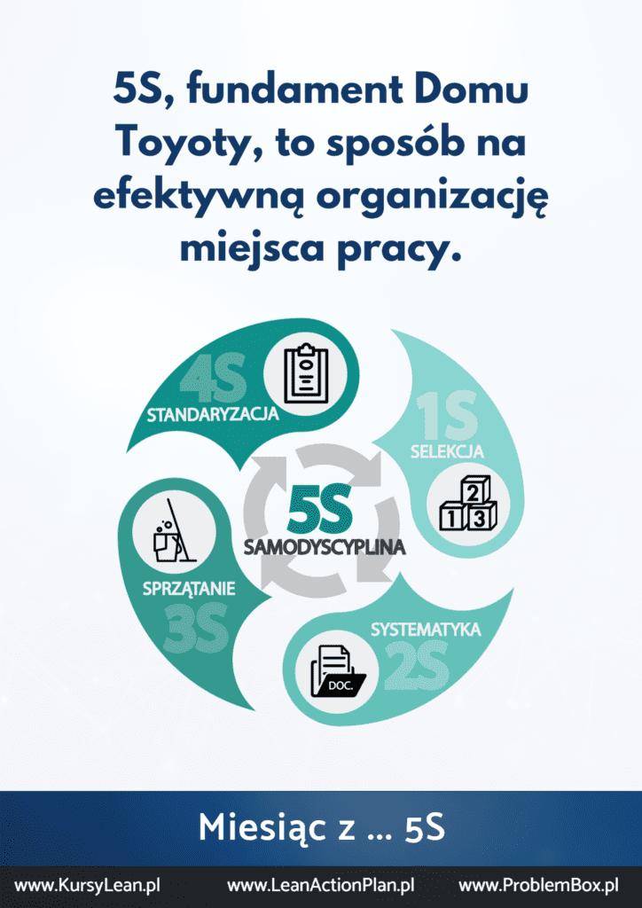 5S Organizacja miejsca pracy3